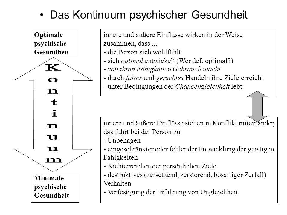 Das Kontinuum psychischer Gesundheit
