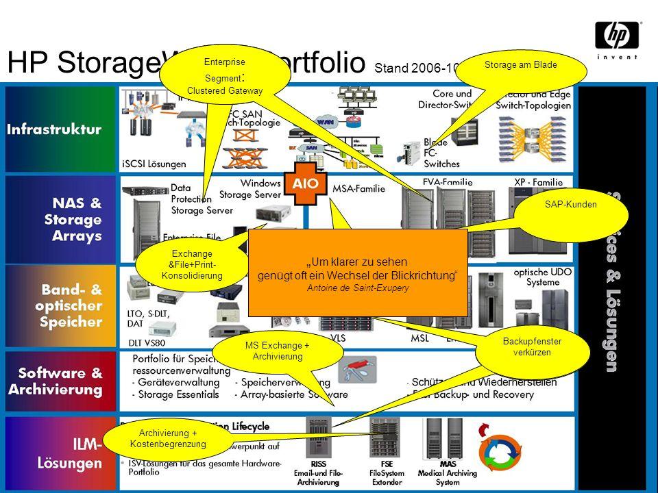 HP StorageWorks Portfolio Stand 2006-10