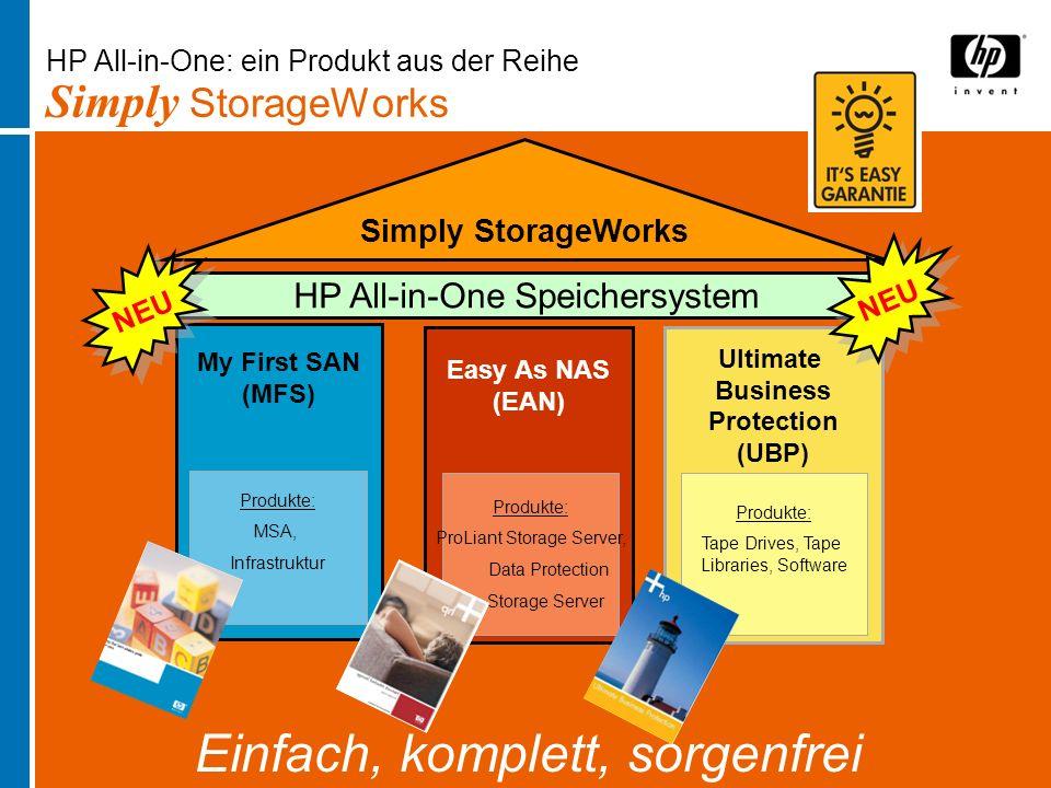 HP All-in-One: ein Produkt aus der Reihe Simply StorageWorks