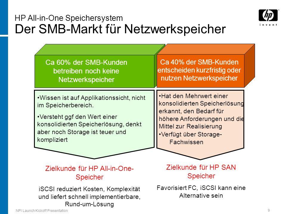 HP All-in-One Speichersystem Der SMB-Markt für Netzwerkspeicher