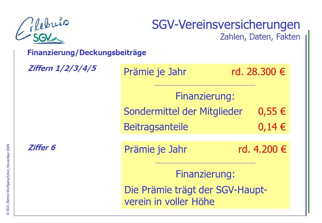 SGV-Vereinsversicherungen