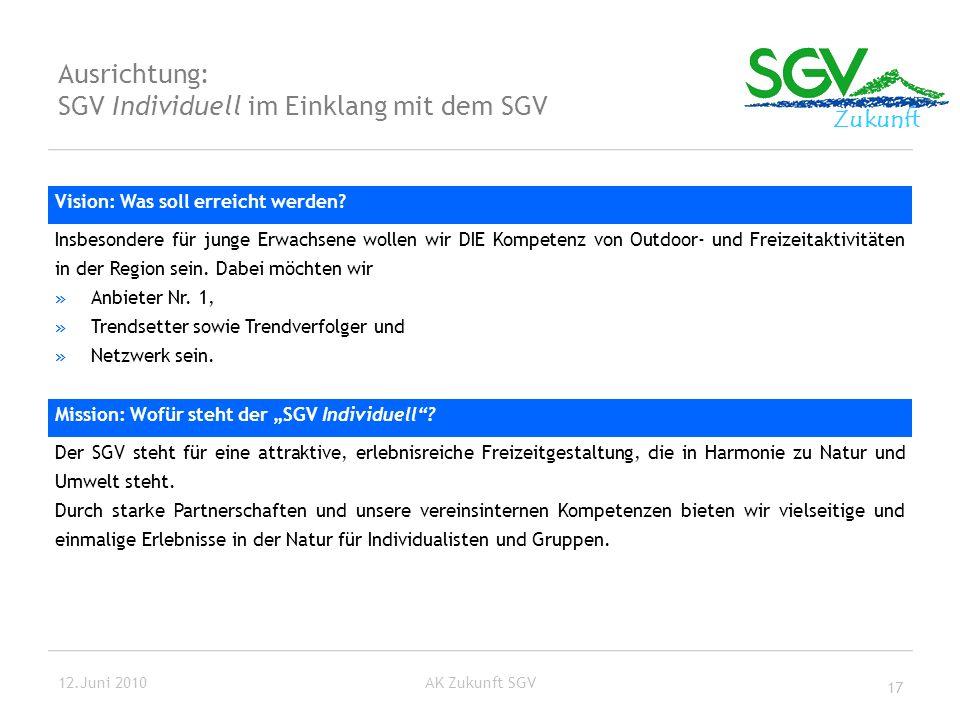 Ausrichtung: SGV Individuell im Einklang mit dem SGV