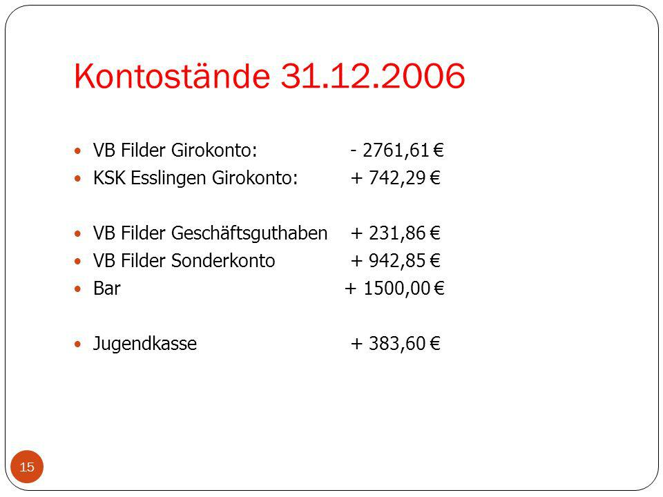 Kontostände 31.12.2006 VB Filder Girokonto: - 2761,61 €