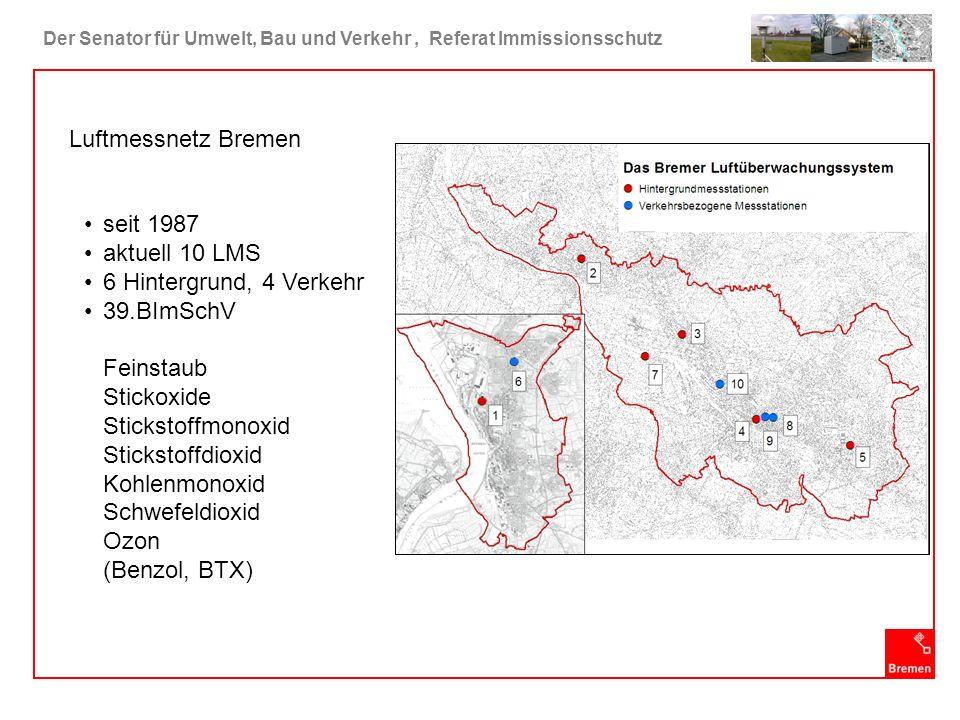 Luftmessnetz Bremen seit 1987 aktuell 10 LMS 6 Hintergrund, 4 Verkehr