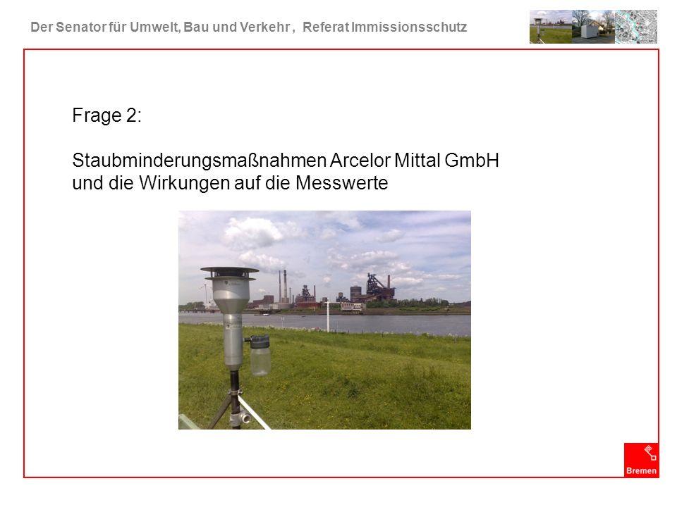 Staubminderungsmaßnahmen Arcelor Mittal GmbH