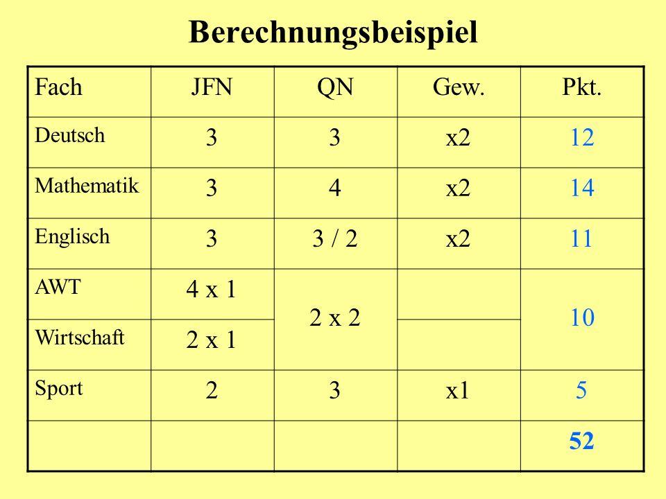 Berechnungsbeispiel Fach JFN QN Gew. Pkt. 3 x2 12 4 14 3 / 2 11 4 x 1