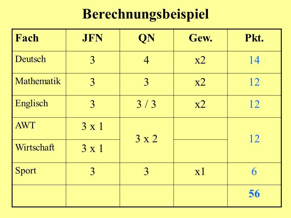 Berechnungsbeispiel Fach JFN QN Gew. Pkt. 3 4 x2 14 12 3 / 3 3 x 1