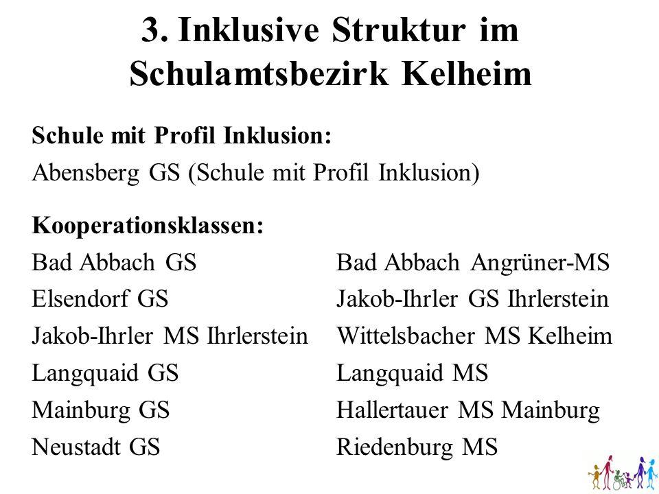 3. Inklusive Struktur im Schulamtsbezirk Kelheim
