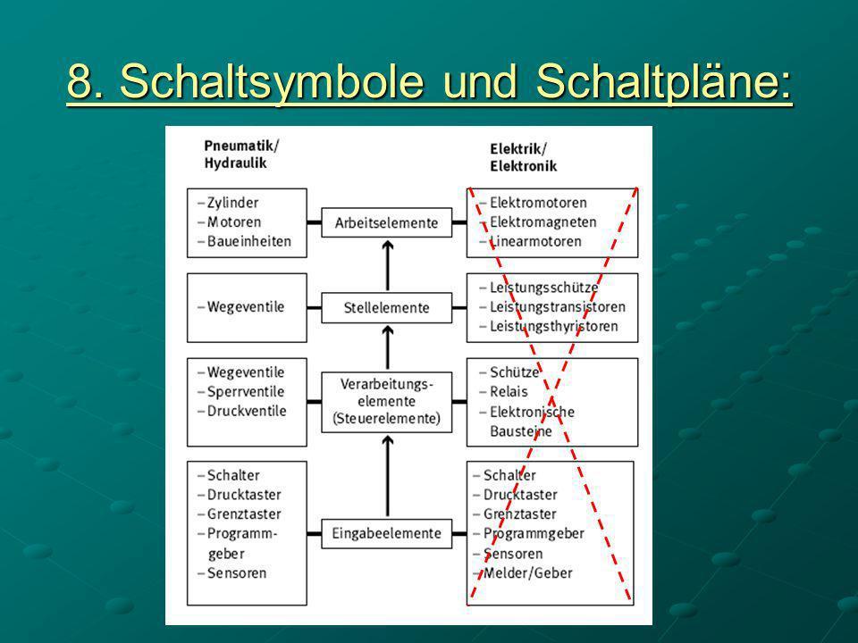8. Schaltsymbole und Schaltpläne:
