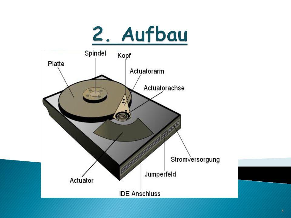 2. Aufbau IDE Anschlüsse:  motherborad Actuator: 