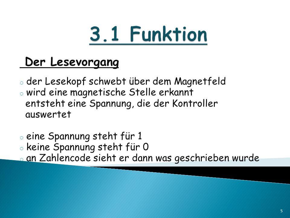 3.1 Funktion Der Lesevorgang der Lesekopf schwebt über dem Magnetfeld