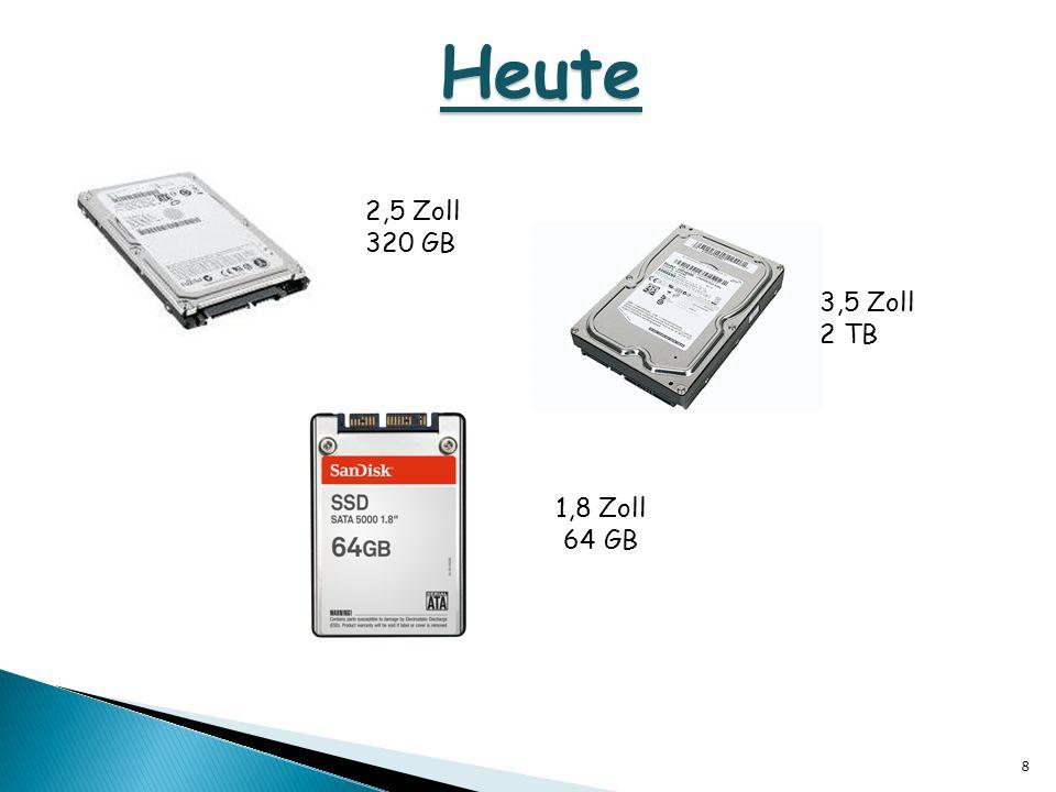 Heute 2,5 Zoll 320 GB 3,5 Zoll 2 TB 1,8 Zoll 64 GB 2,5 Zoll Notebook