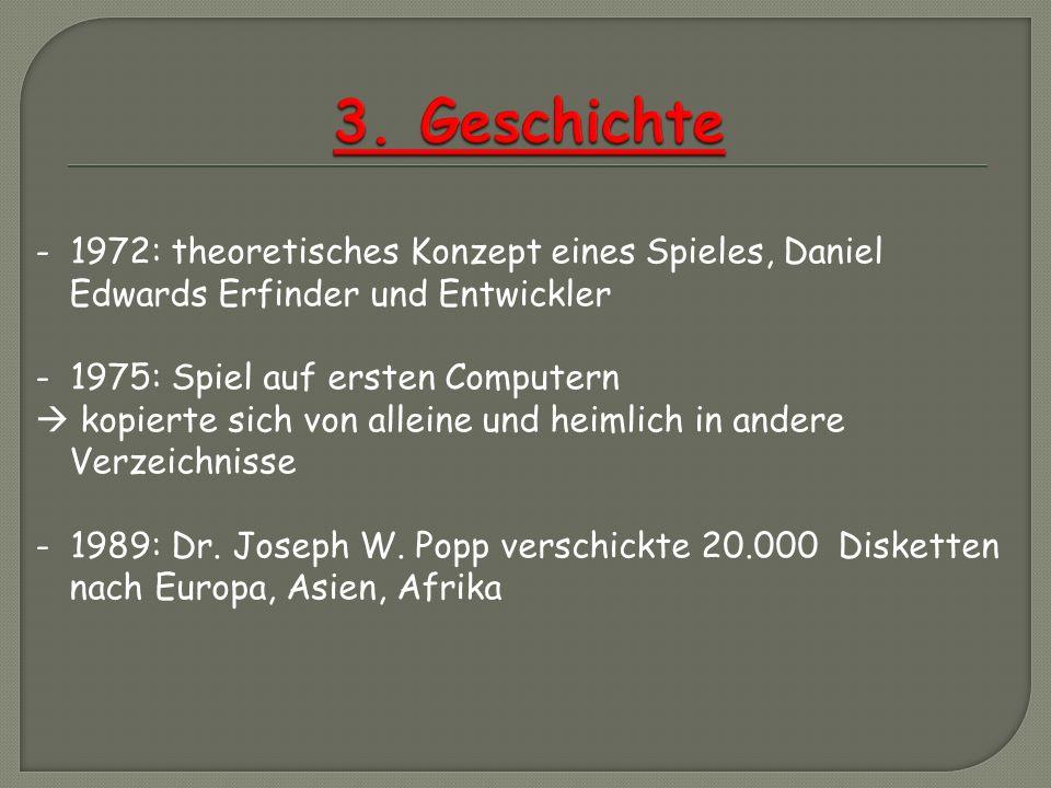 3. Geschichte - 1972: theoretisches Konzept eines Spieles, Daniel Edwards Erfinder und Entwickler.