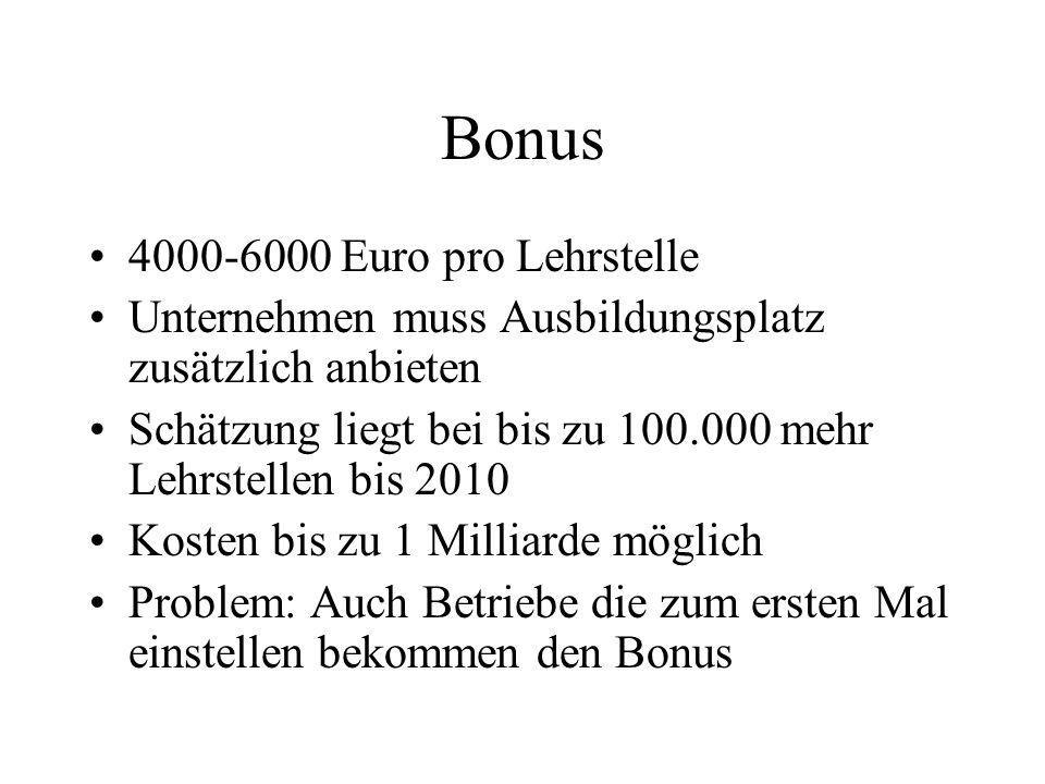 Bonus 4000-6000 Euro pro Lehrstelle