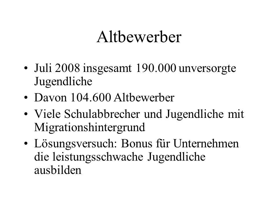 Altbewerber Juli 2008 insgesamt 190.000 unversorgte Jugendliche