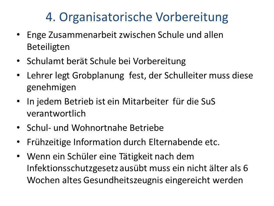 4. Organisatorische Vorbereitung