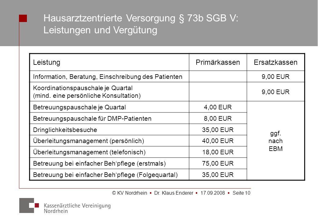 Hausarztzentrierte Versorgung § 73b SGB V: Leistungen und Vergütung