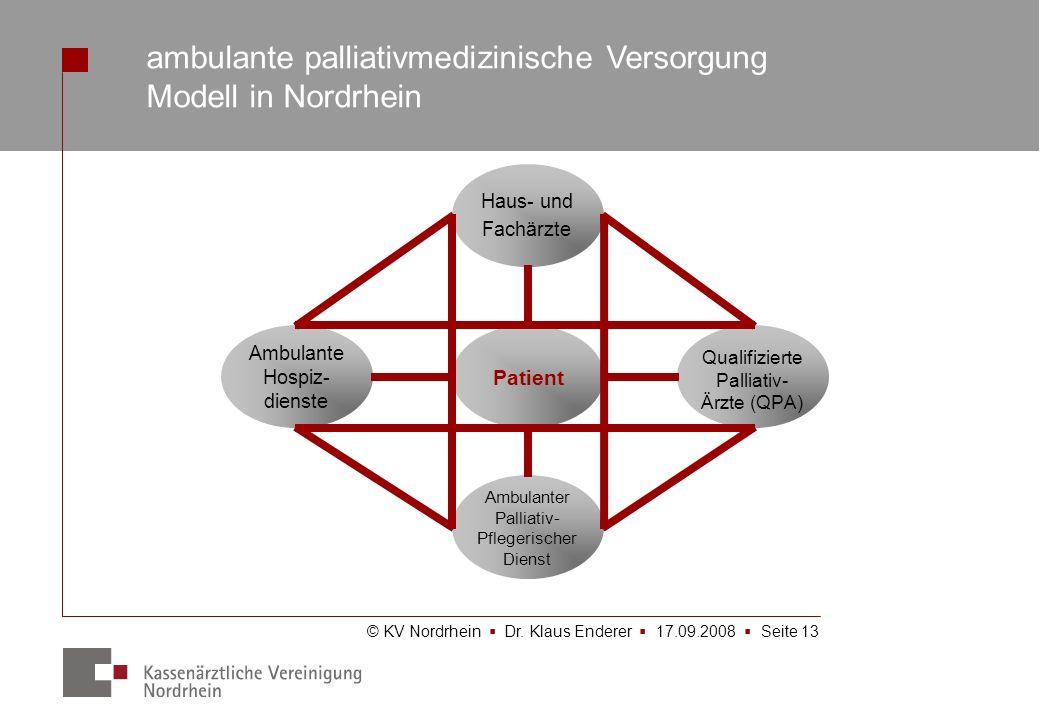 ambulante palliativmedizinische Versorgung Modell in Nordrhein