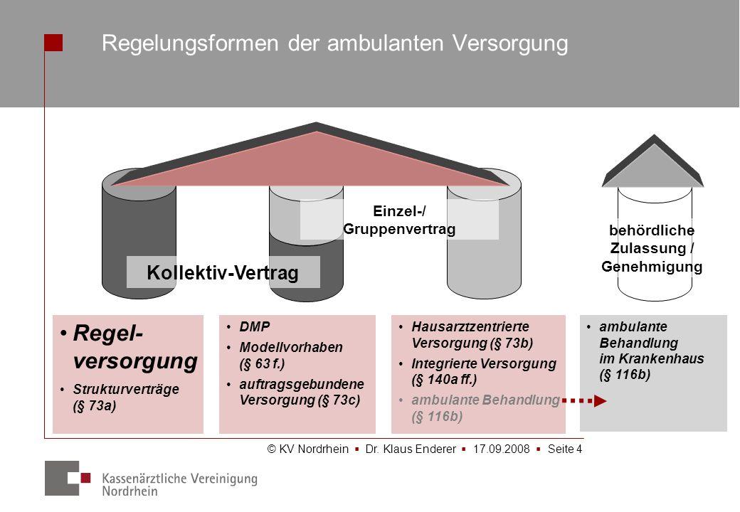 Regelungsformen der ambulanten Versorgung