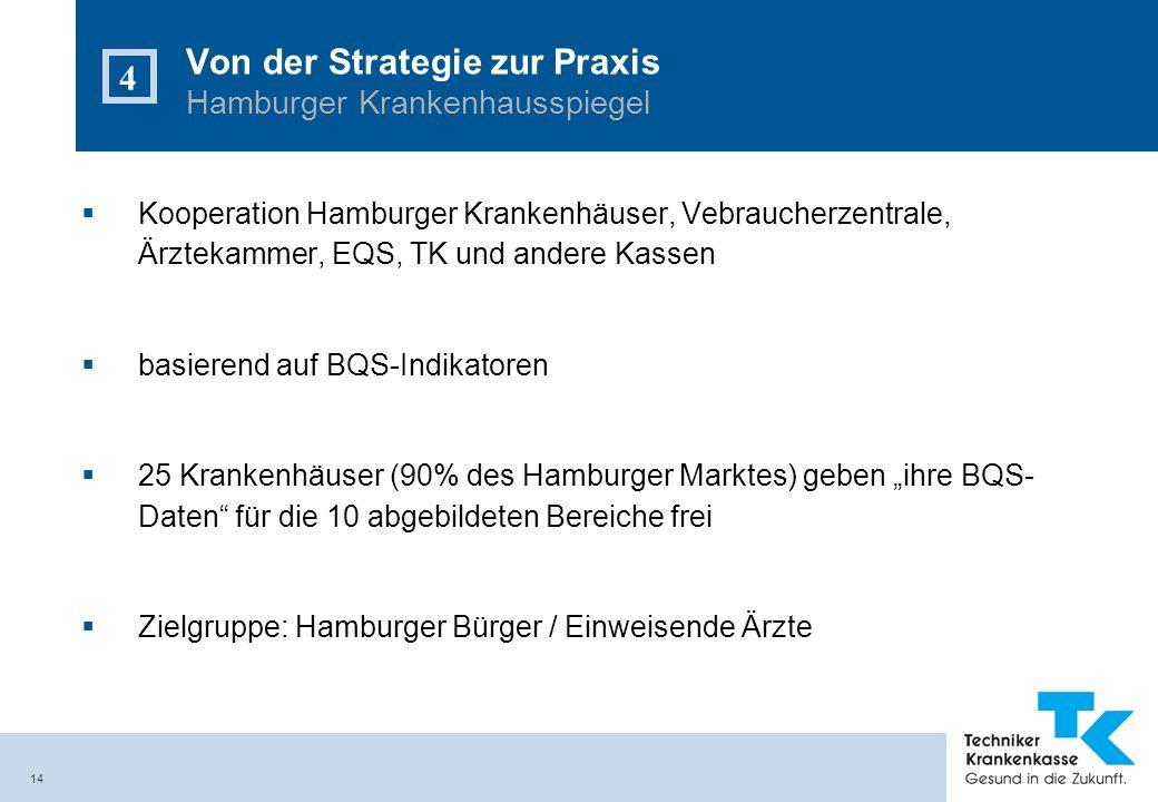Von der Strategie zur Praxis Hamburger Krankenhausspiegel