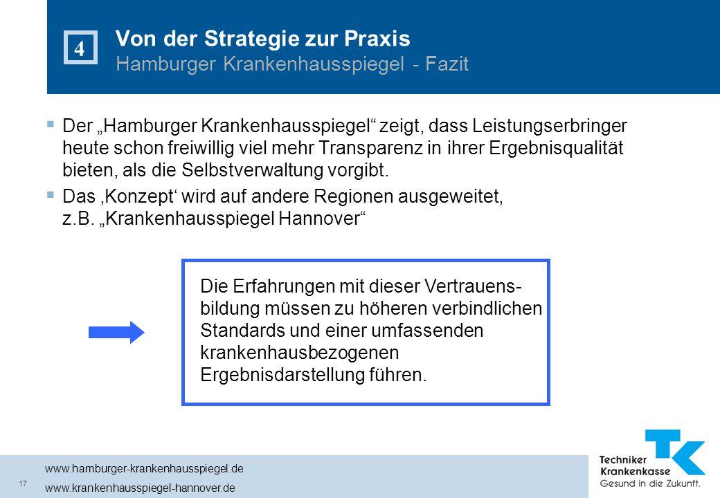 Von der Strategie zur Praxis Hamburger Krankenhausspiegel - Fazit