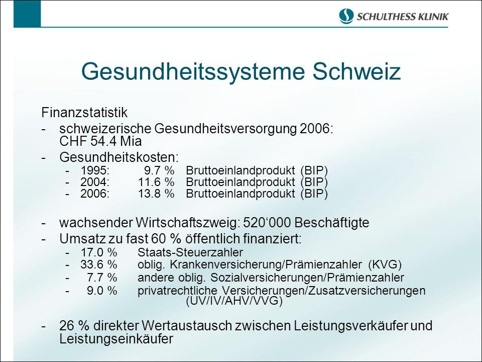 Gesundheitssysteme Schweiz