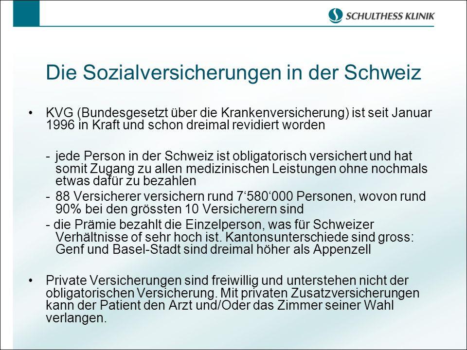 Die Sozialversicherungen in der Schweiz
