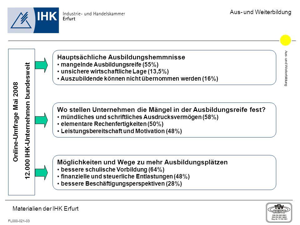 12.000 IHK-Unternehmen bundesweit