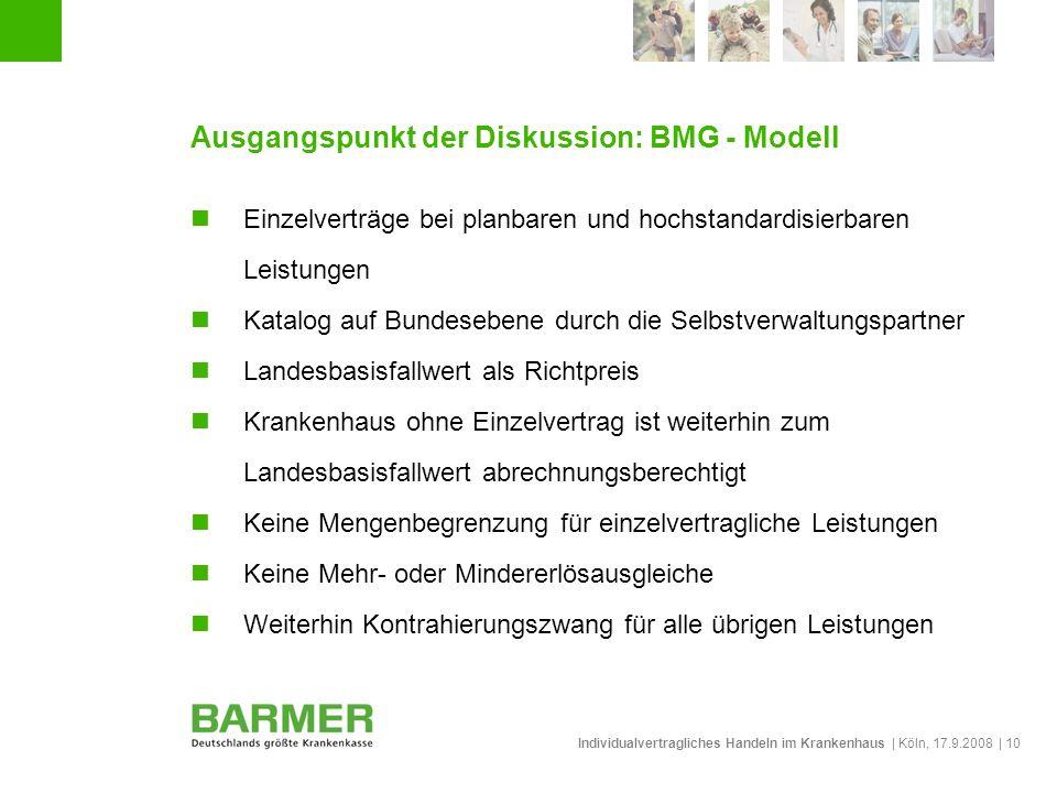 Ausgangspunkt der Diskussion: BMG - Modell