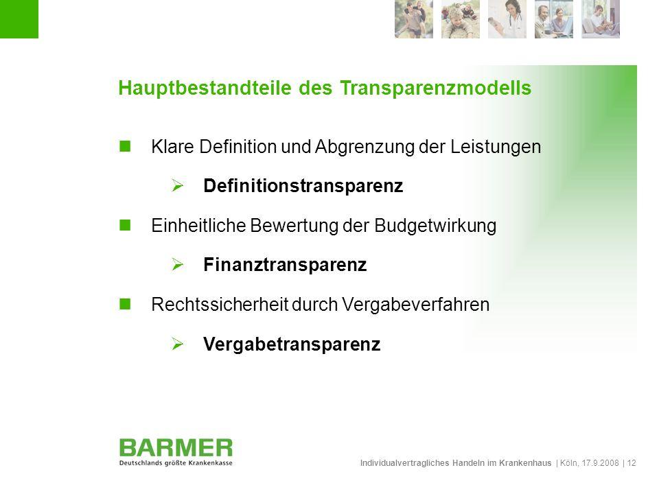 Hauptbestandteile des Transparenzmodells