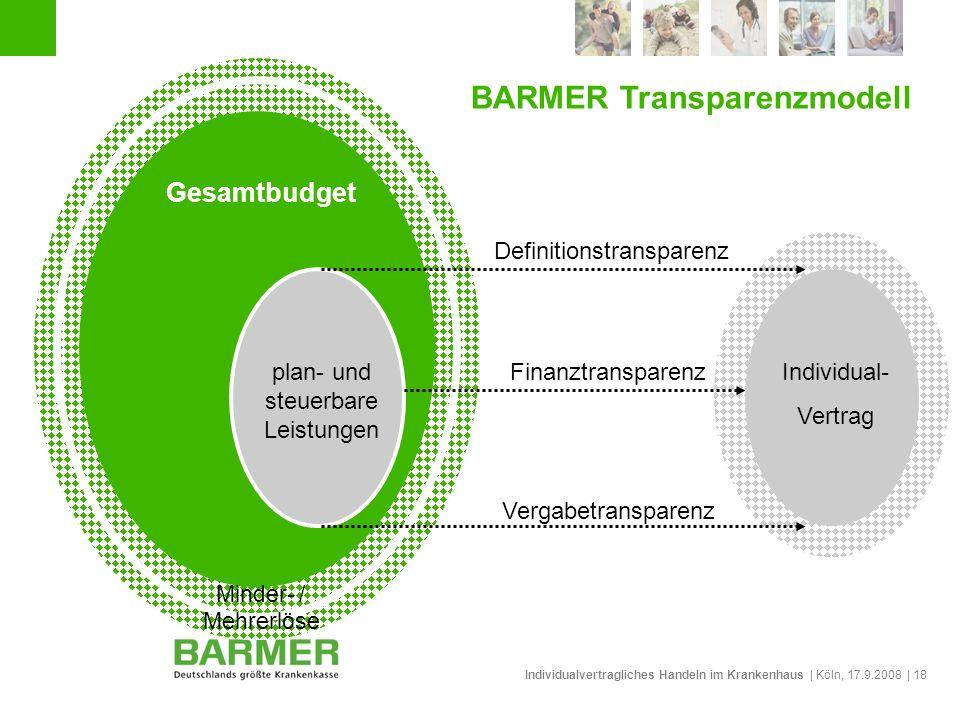 BARMER Transparenzmodell