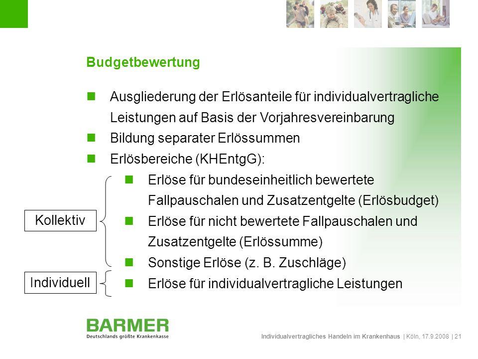 Budgetbewertung Ausgliederung der Erlösanteile für individualvertragliche Leistungen auf Basis der Vorjahresvereinbarung.