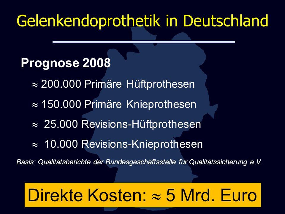Gelenkendoprothetik in Deutschland