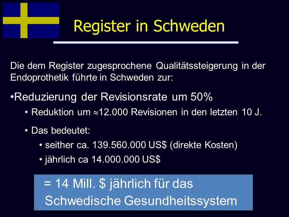 Register in Schweden Die dem Register zugesprochene Qualitätssteigerung in der Endoprothetik führte in Schweden zur: