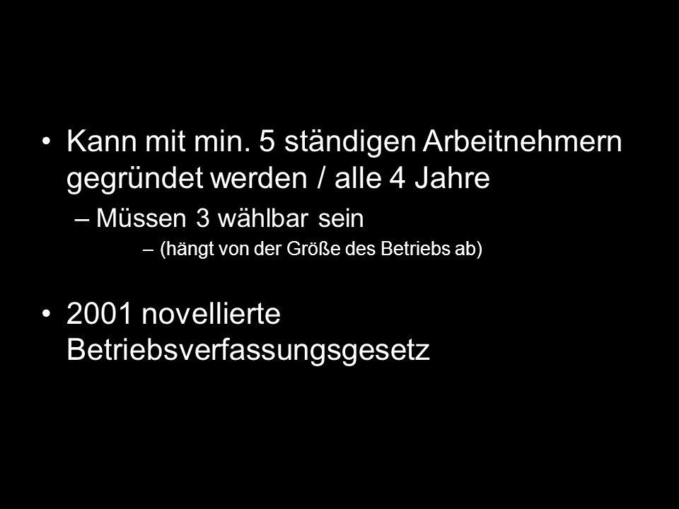 2001 novellierte Betriebsverfassungsgesetz