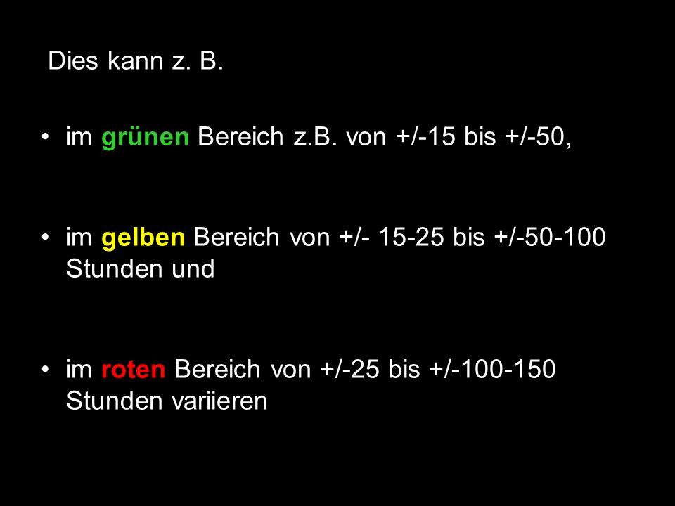 Dies kann z. B. im grünen Bereich z.B. von +/-15 bis +/-50, im gelben Bereich von +/- 15-25 bis +/-50-100 Stunden und.