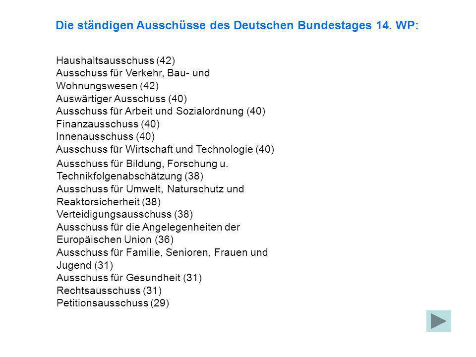 Die ständigen Ausschüsse des Deutschen Bundestages 14. WP: