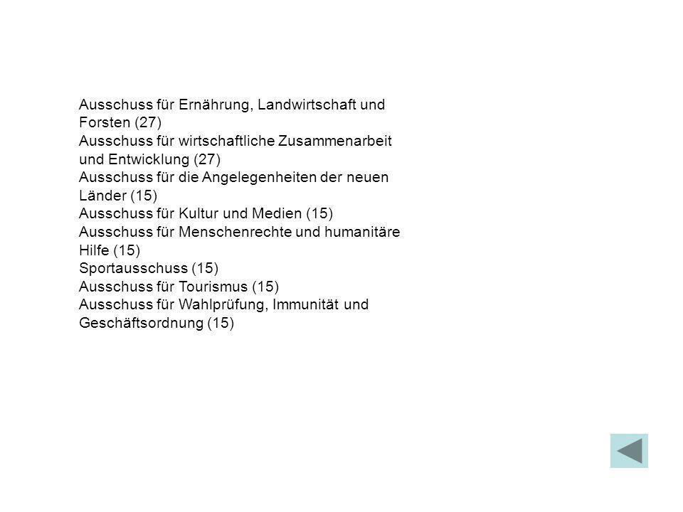 Ausschuss für Ernährung, Landwirtschaft und Forsten (27)
