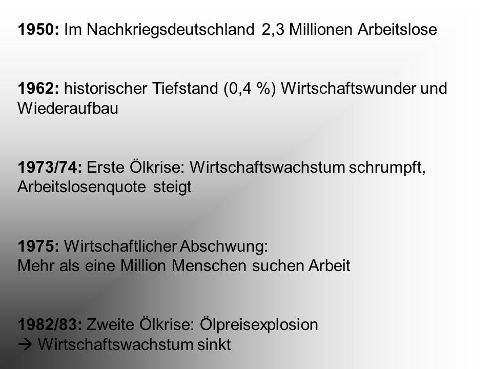 1950: Im Nachkriegsdeutschland 2,3 Millionen Arbeitslose