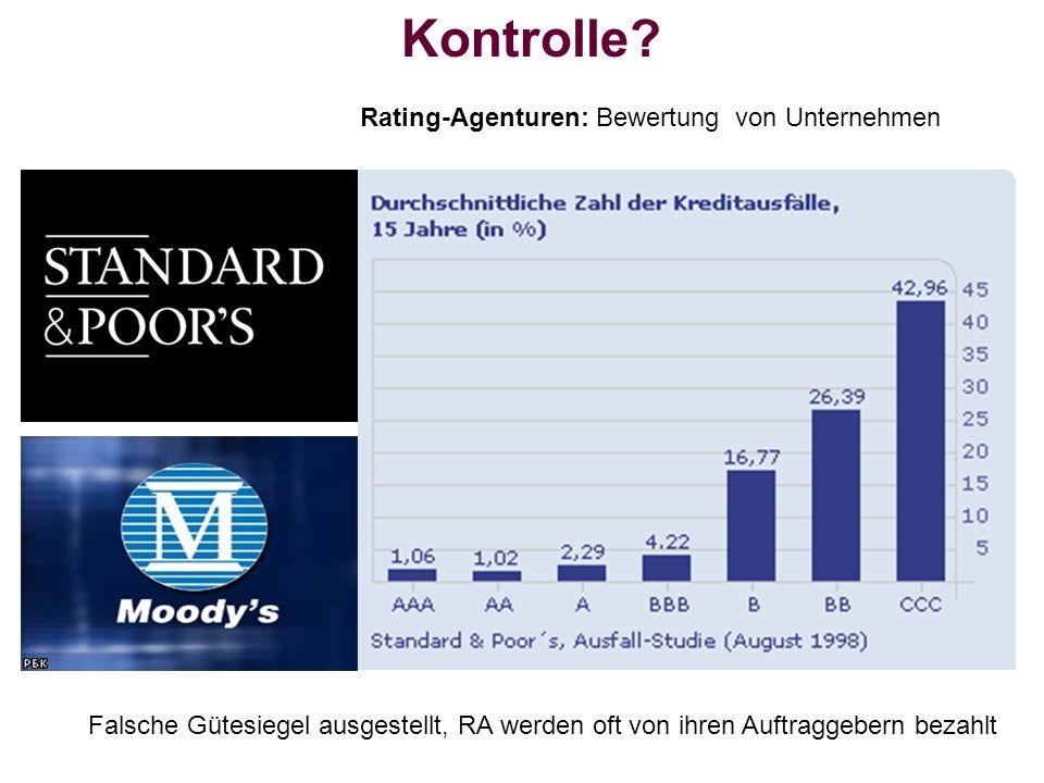 Kontrolle Rating-Agenturen: Bewertung von Unternehmen