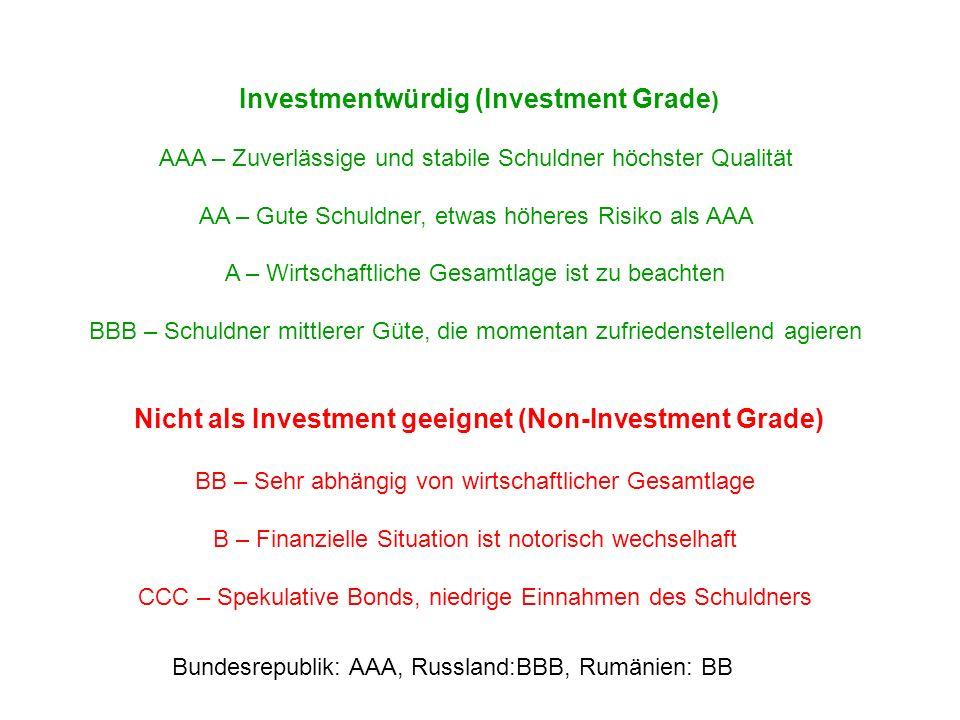 Investmentwürdig (Investment Grade)