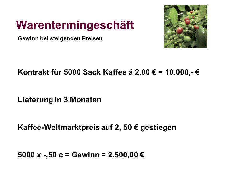 Warentermingeschäft Gewinn bei steigenden Preisen. Kontrakt für 5000 Sack Kaffee á 2,00 € = 10.000,- €