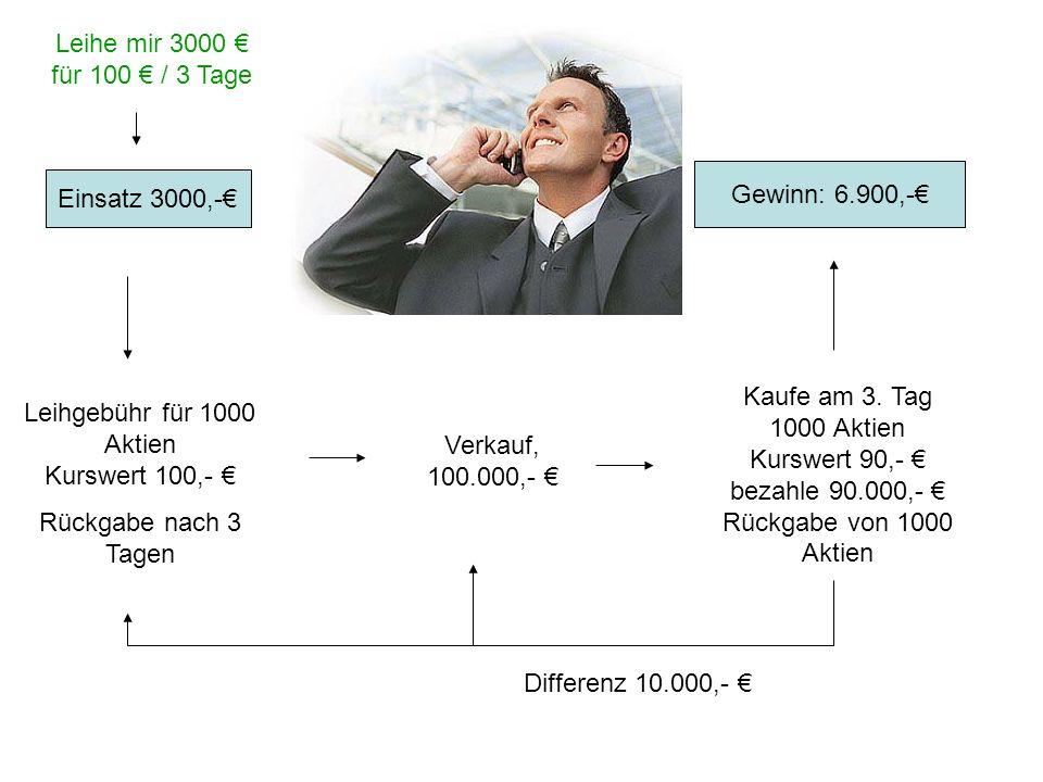 Leihgebühr für 1000 Aktien Kurswert 100,- €