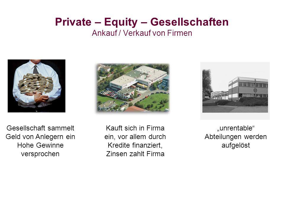 Private – Equity – Gesellschaften Ankauf / Verkauf von Firmen