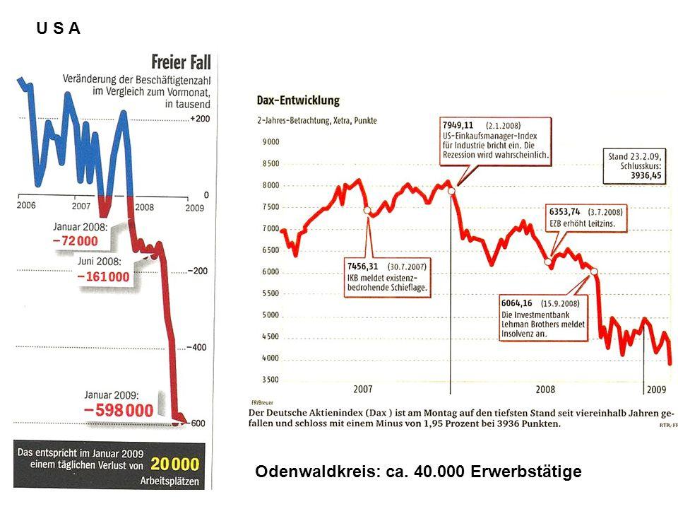 U S A Odenwaldkreis: ca. 40.000 Erwerbstätige