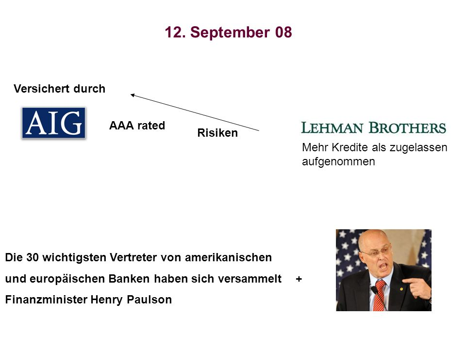 12. September 08 Versichert durch AAA rated Risiken