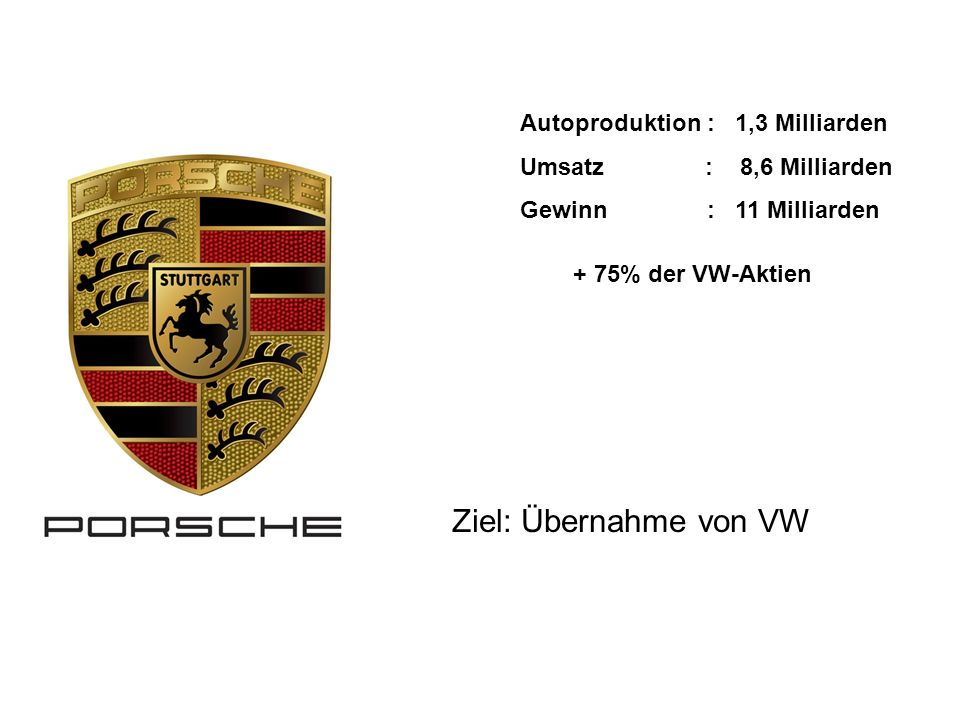 Ziel: Übernahme von VW Autoproduktion : 1,3 Milliarden