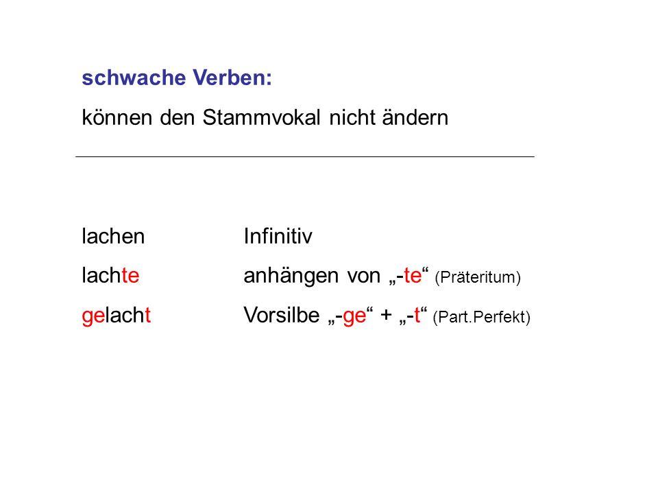 """schwache Verben: können den Stammvokal nicht ändern. lachen Infinitiv. lachte anhängen von """"-te (Präteritum)"""