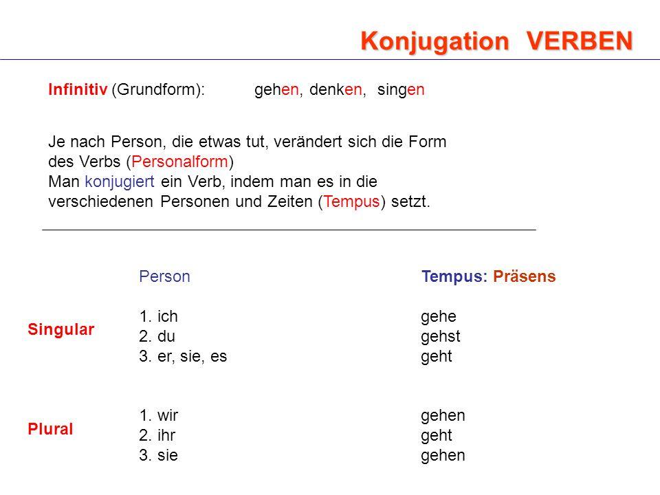 Konjugation VERBEN Infinitiv (Grundform): gehen, denken, singen