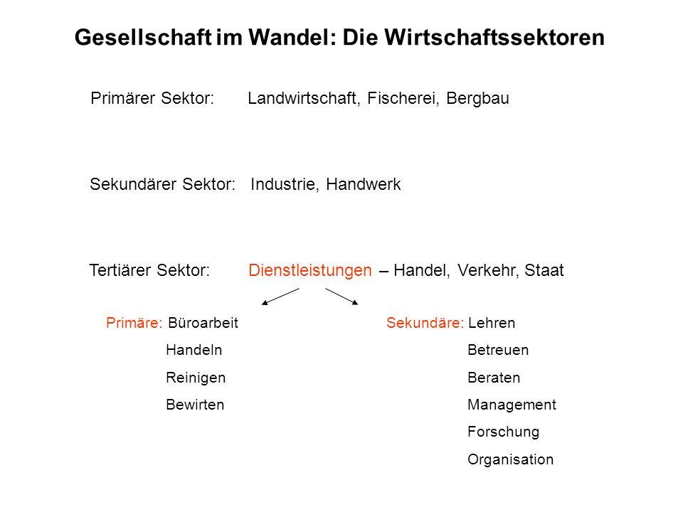 Gesellschaft im Wandel: Die Wirtschaftssektoren